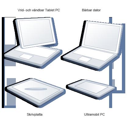 datorer01